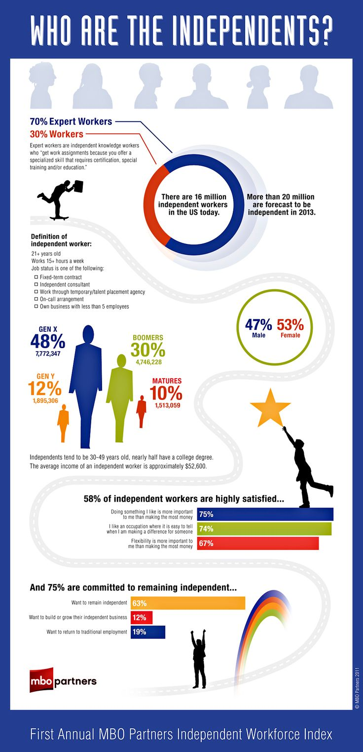 what can firms do to increase salesperson status But, increasing revenue also can be the result of changes a company makes to  its website and, lucky for us, some of the businesses that have done this have  shared the changes they made and the resulting  it's clear that discounts  increase sales this has been well established  attribute 2 – loyal membership  status.