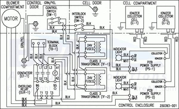 Industrial Wiring Diagram : Commercial Wiring Guide : 6