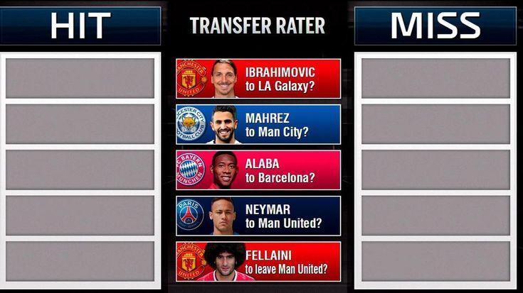 Transfer Rater: Neymar to United, Mahrez to Man City & Alaba to Barca?