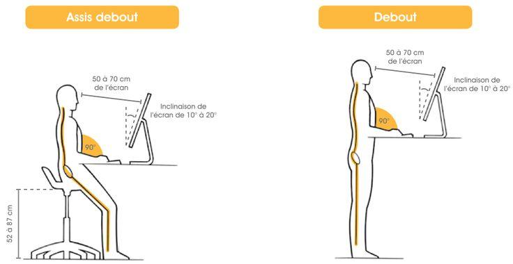 86 best ergonomie images on pinterest budget standing desks and angles. Black Bedroom Furniture Sets. Home Design Ideas