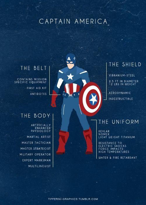Captain America: Head Of Garlic, Website, Captainamerica, Web Site, Captain America, Marvel Comic, Internet Site, Super Heroes, Superhero
