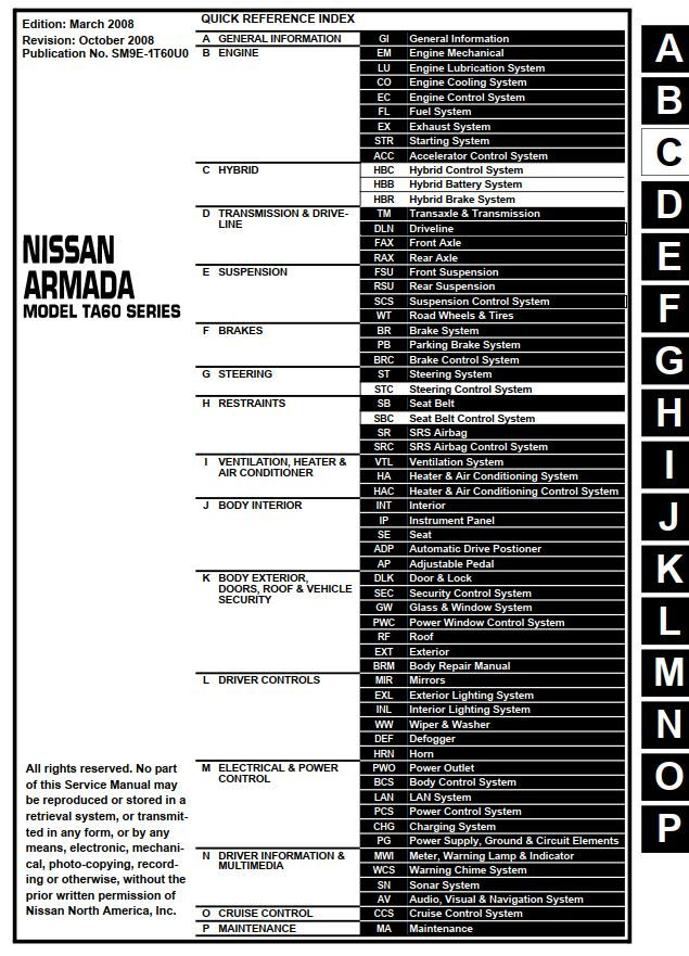 New Post Nissan Armada Model Ta60 Series 2009 Service Manual Sm9e 1t60u0 Has Been Published On Procarmanuals Com Https Nissan Titan Nissan Xterra Nissan