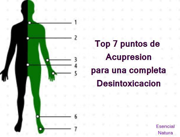 Top 7 puntos de acupresión para desintoxicación completa