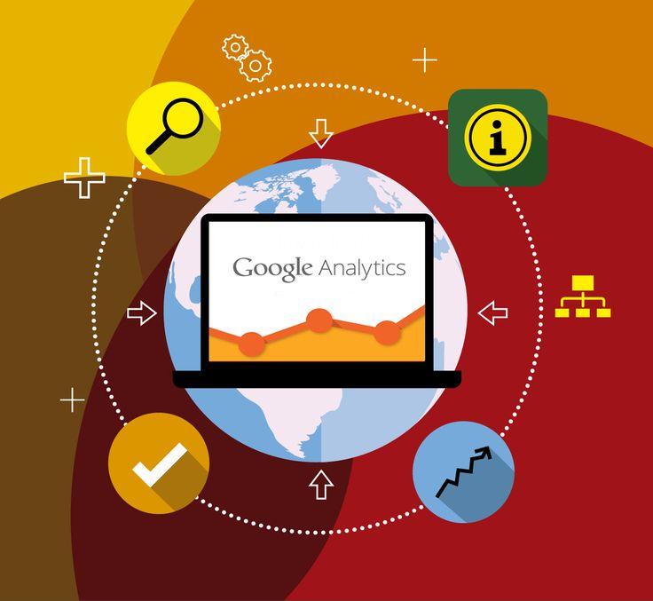 Google Analytics - kompletný návod