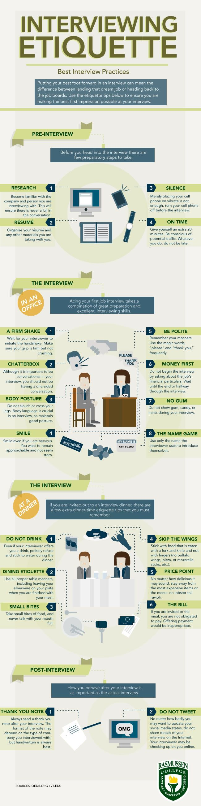 Tips for Interviews: Interviewing Etiquette The first step to career victory is to prepare for an interview. Use these etiquette tips for interviews to ensure you are making the best impression possible to your prospective employer.  This infographic is brought to you by Rasmussen College - Career Services team.   For more information on Rasmussen College visit:  http://www.rasmussen.edu/