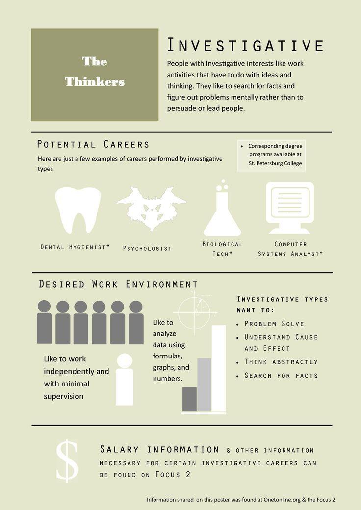 33 best Career Center Resources images on Pinterest Career - ucr resume builder