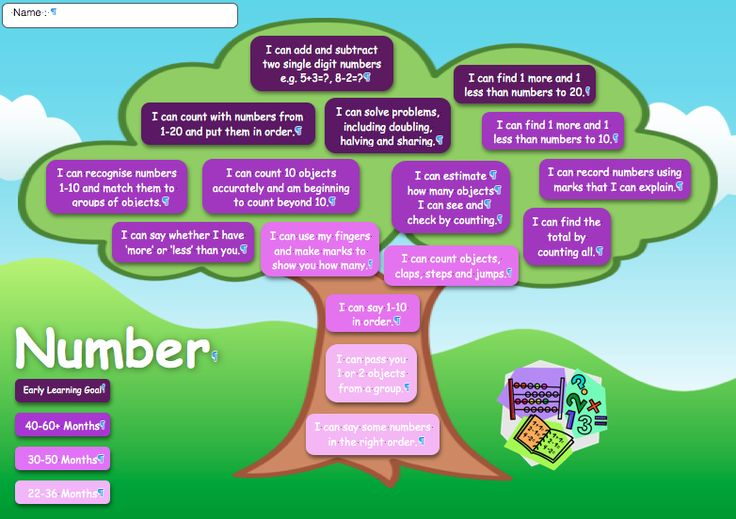 Next Steps in EYFS...doesn't need to be a cottage industry!...free downloadable templates including Number.