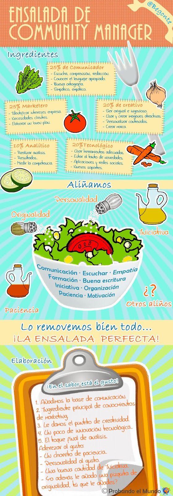 Ensalada de Community Manager. Infografía en español