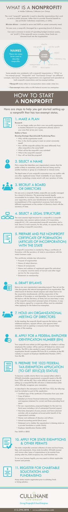 molliecullinane-How to start a nonprofit http://cullinanelaw.com/nonprofit-law-basics-how-do-i-form-a-501c3-nonprofit-corporation/#.U2lDJxZaorw