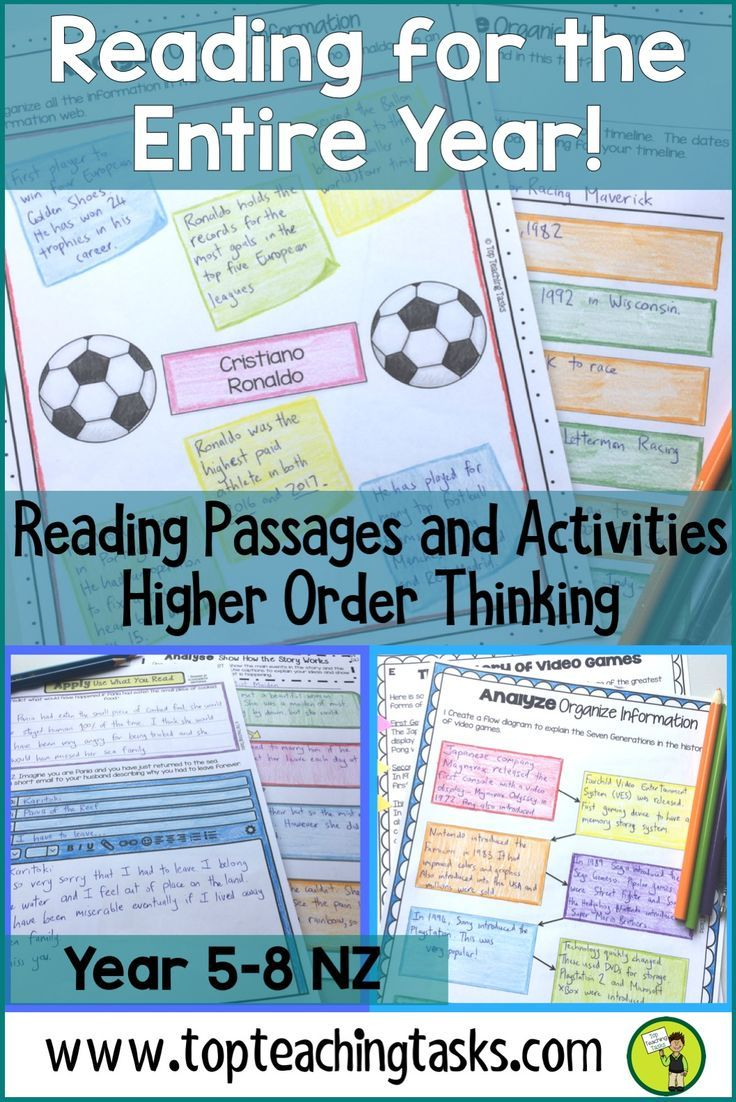 Close Reading Passages and Activities for the entire year are fun and interesting for Year five, year six, year six and year eight students primary school and intermediate. Differentiated passages, reading comprehension strategies and higher order thinking, graphic organisers, and Close Reading bookmarks make this the complete reading toolbox and kit for classroom teachers! Sports   Myths and Legends   Maori Myths   Anzac Day   Video Games   Cars   Matariki   Art