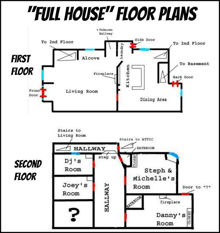 images about TV   MOVIES HOUSES  amp  SETS on Pinterest    Full House Tanner Victorian Floor Plans