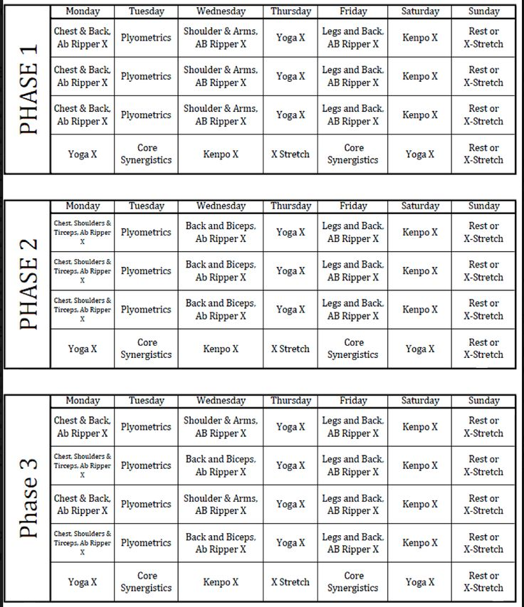 It is a graphic of Influential Printable P90x Workout Schedule