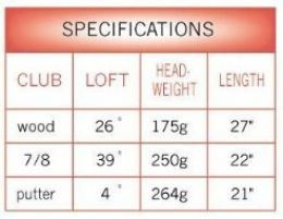 Measuring Your Child For Junior Golf Clubs