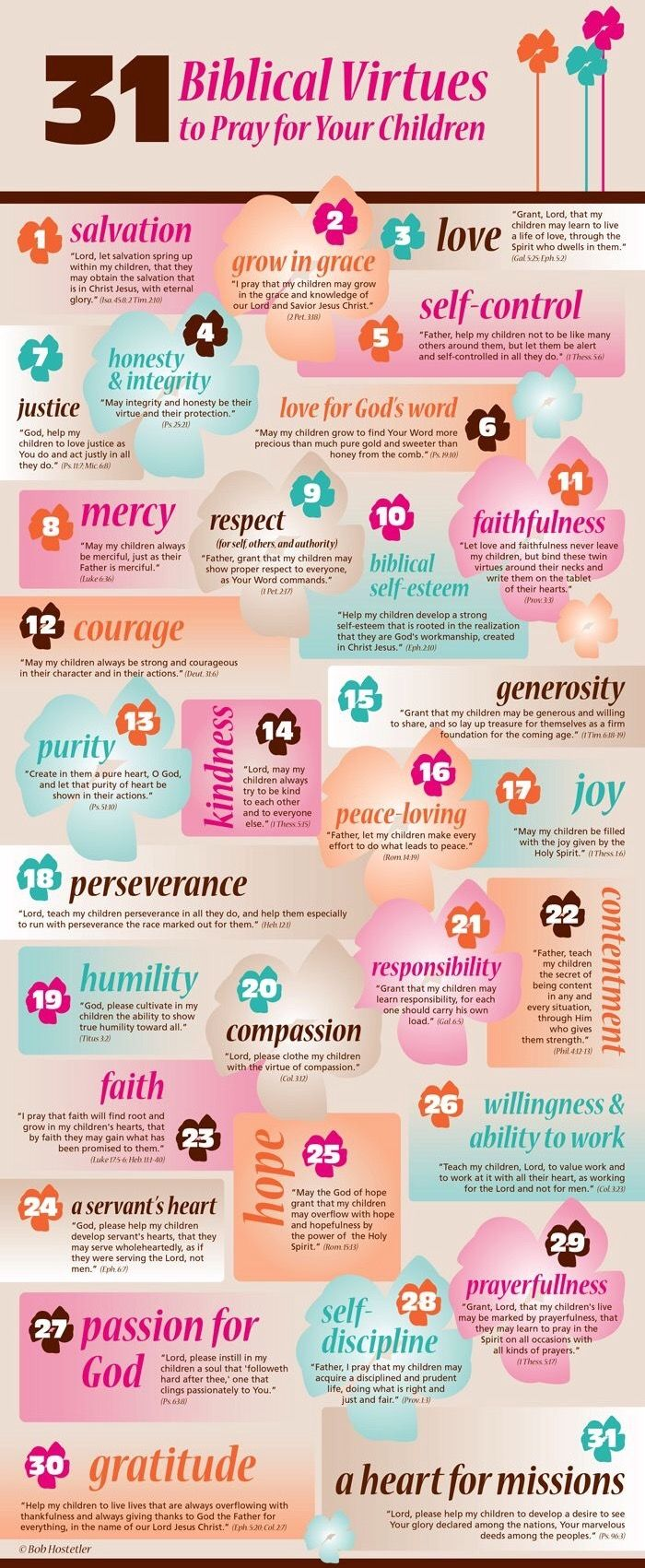 Biblical Virtues to pray over your children