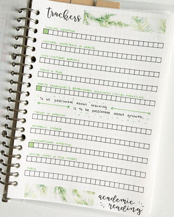 15 Clever Habit Tracker Bullet Journal Ideas To Finally Break Bad Habits