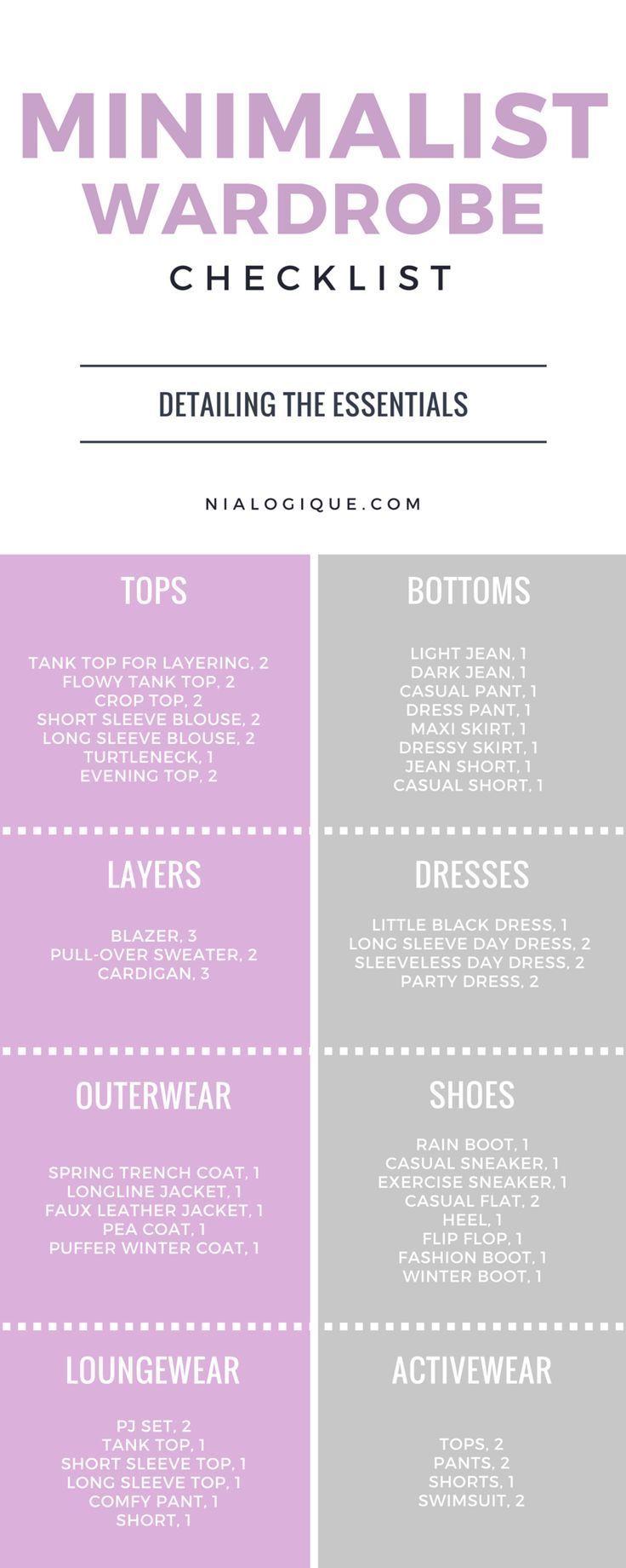 A simple, straightforward minimalist wardrobe checklist infographic to build a s…