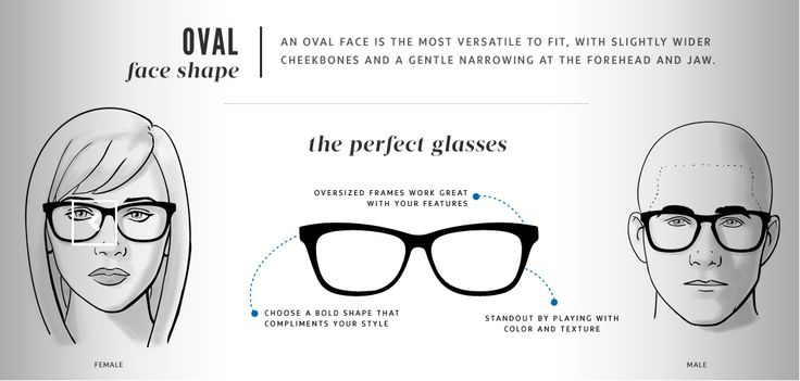 Recommended sunglasses & glasses shape for oval face shapes.
