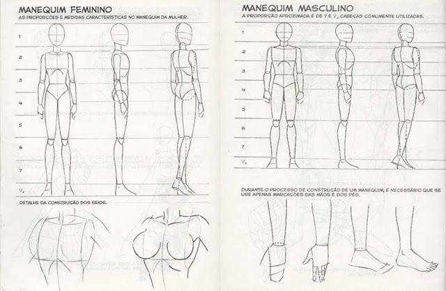 Come disegnare Manga: PRINCIPIANTI - Sei nel posto giusto.