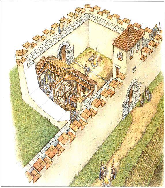 Hadrian's Wall - Milecastle 37 (Housesteads)