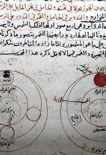 Dialect Closest to Standard/Classical Arabic ...