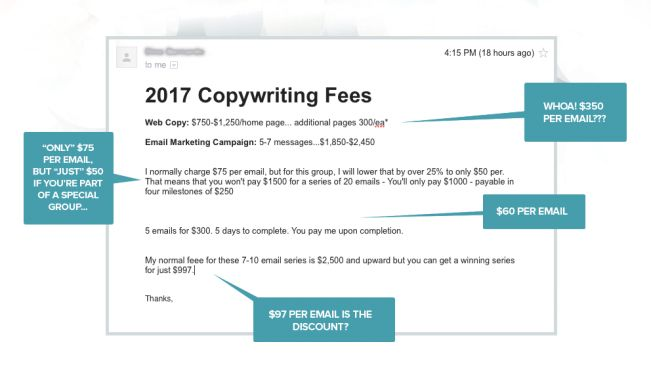 The first best automated copywriting email marketing software  http://marketingtrends.today/email-marketing/the-first-best-automated-copywriting-email-marketing-software/