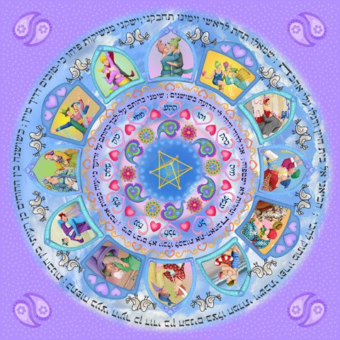 Kabbalistic Mandala Amulet for Love and relationships - Limited edition Print on Paper - a great wedding / engagement / anniversary gift
