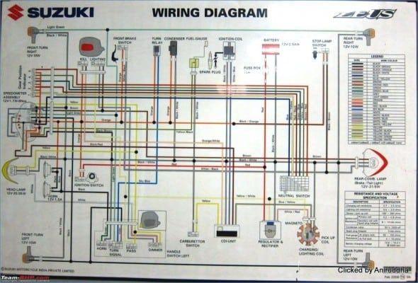 suzuki motorcycle wiring diagram  motorcycle wiring