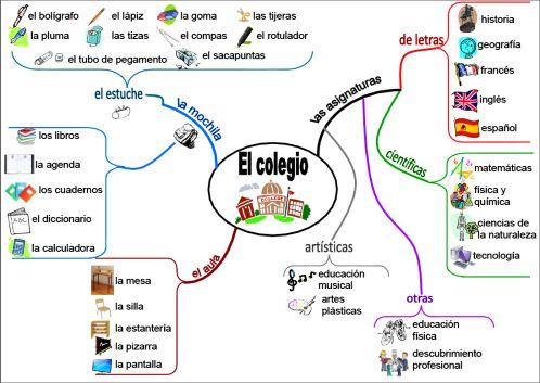 heuristique espagnol                                                                                                                                                                                 Plus
