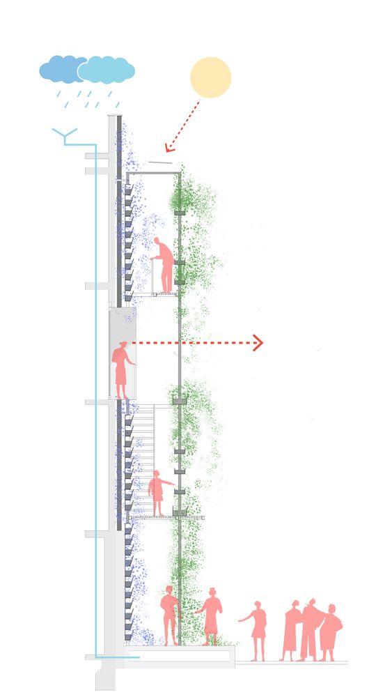 OPUS, segundo lugar en concurso de intervención sobre paredes medianeras en Barcelona,Detalle