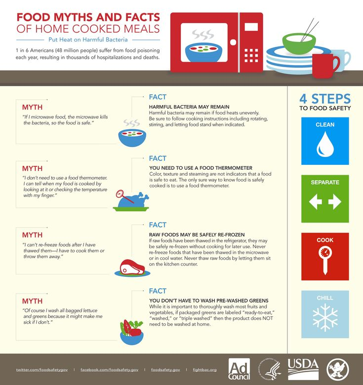 42 best Food Safety images on Pinterest Food, Families and Food - food poisoning duration