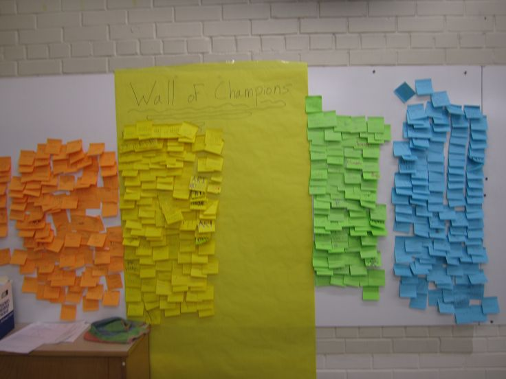 The Subtitle to this post: How I Get Students Excited About Acing My Assessments. What You're Looking At in the Picture: A bunch of post-it notes with my student's names written on them (written by...