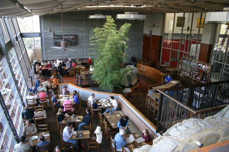 Best Brewery Tours in the United States