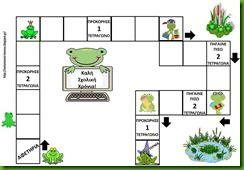 """Ακολουθεί ένα επιτραπέζιο παιχνίδι που μπορεί να αξιοποιηθεί ως δραστηριότητα γνωριμίας κατά τις πρώτες μέρες στο νηπιαγωγείο και στις πρώτες τάξεις του Δημοτικού. Όταν το παιδί """"πέσει"""" σε τετράγωνο με βατραχάκι, σηκώνει μία από τις συνοδευτικές κάρτες που δίνονται και απαντάει στην ερώτηση της κάρτας."""