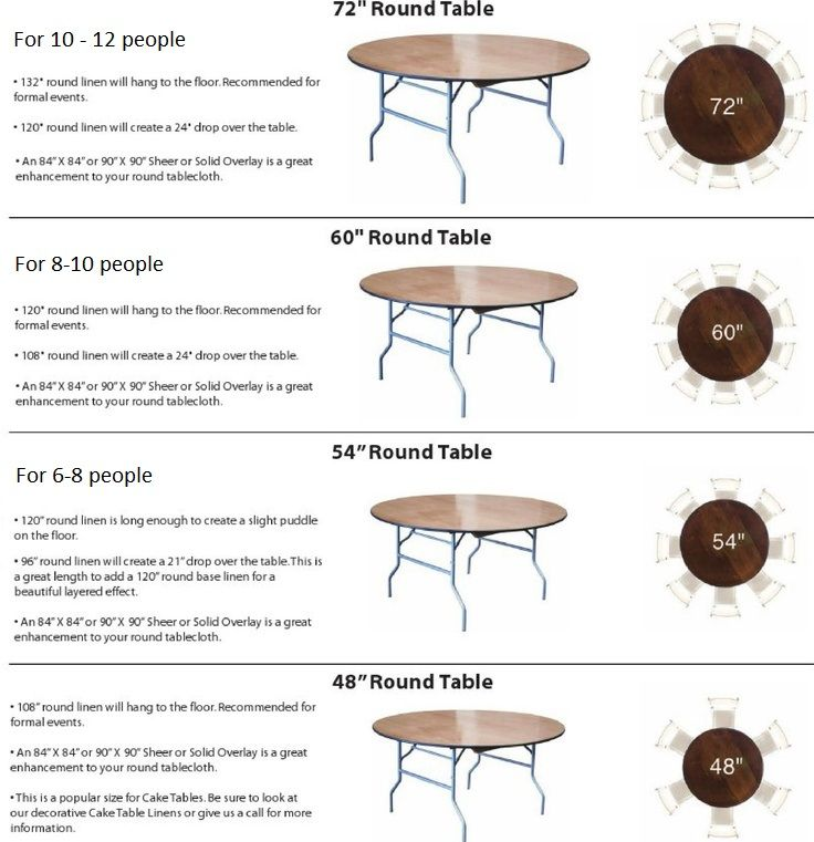 Image Result For What Size Floor Length Tablecloth For 60 Round
