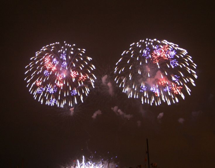 consumer fireworks | How is your Independence Day holiday going?