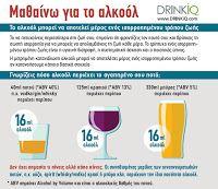 Εκστρατεία ενημέρωσης για την Ορθή Κατανάλωση Αλκοόλ
