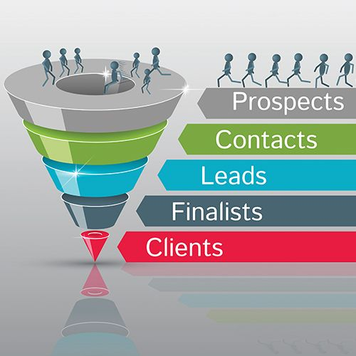 Six Steps to Mastering Lead Management
