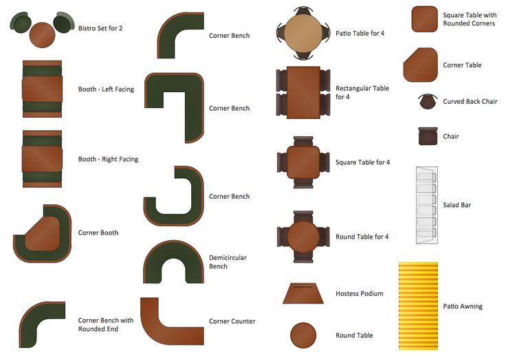 Restaurant Floor Plans Software | Design your restaurant and