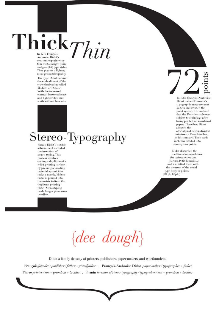 For Tom's Design history class this week we were assigned a subject and from that subject required to design a informational poster and present it. My topic was the family and the typeface of Didot...
