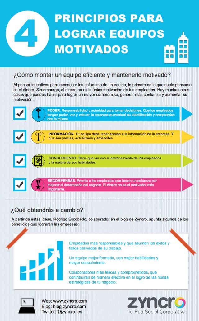 4 principios para lograr equipos motivados #infografia #infographic #rrhh