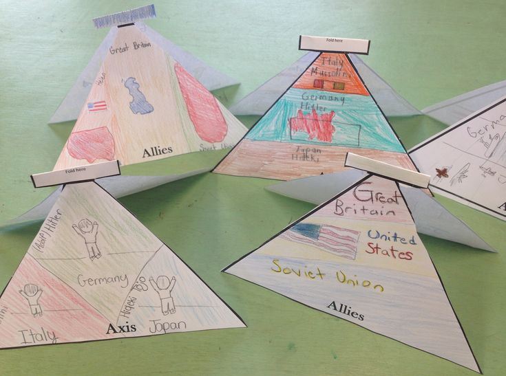 WWII Allies and Axis Powers Foldable