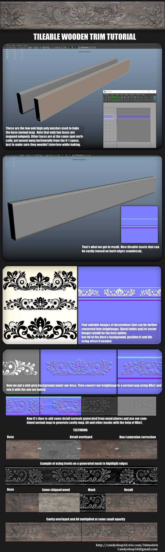 ArtStation - Wood seamless trim tutorial, Skull Candy