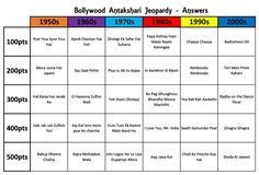 Antakshari Party Games – DIY | Runways & Rattles, Bollywood Antakshari Jeopardy Board - Answers.