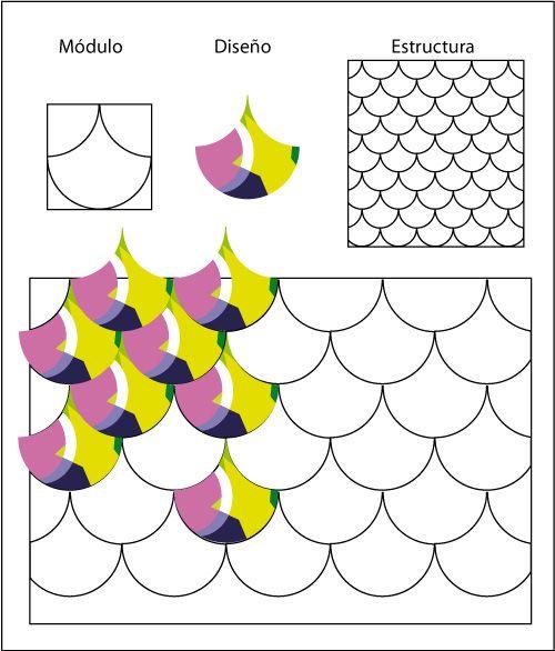 UD.3. POLÍGONOS. CURVAS Y TANGENCIAS. RITMO Y MÓDULO.   INDICE        3.1. Geometría y forma.       Formas orgánicas y geométricas en el ent...