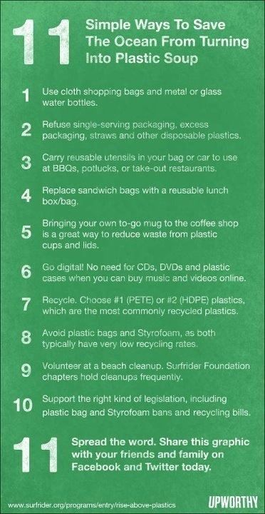 This problem is more on the big side. It is telling us 11 Simple Ways to Save the Ocean From Turning into Plastic Soup. we can come up with more convincing solutions in the long run, but for now these are basic facts to help out the environment all around us, to save the ocean.