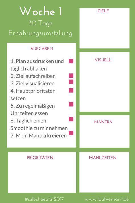 Ernährungsumstellung Plan