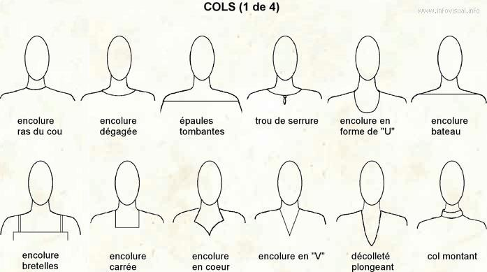 Différentes sortes de cols: De With, Design Inspiration, Diy Sewing, Collars Neckline, Fashion Learning, Cosplay Costumes, Style Vêtement, Types Of Collars, Sewing Patterns