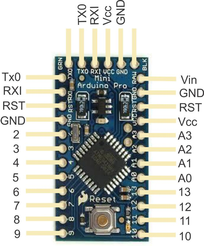 Arduino Pro Mini Pinout  the pinout is silkscreened on the board, so this shouldn't be a problem...but I love pro minis so much that I just had to repin :)