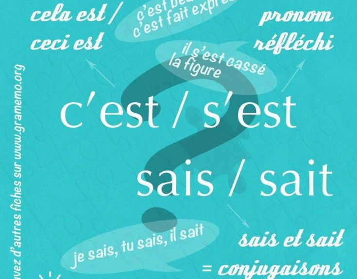 Gramemo- Grammaire-Express - Gramemo #apprendreanglais ...