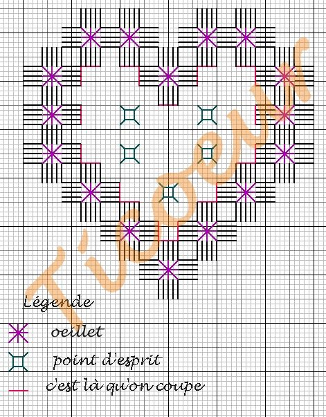 hardanger charts - Google Search